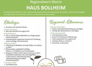 Bollheim Matrix 1
